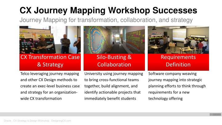 CX Journey Mapping Workshop Successes
