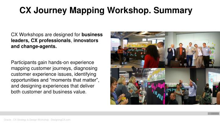 CX Journey Mapping Workshop. Summary