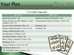 your plan fine arts