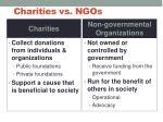 charities vs ngos
