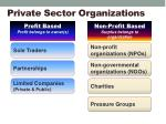 private sector organizations1