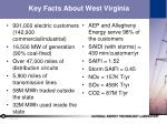 key facts about west virginia