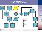 wv sgip process
