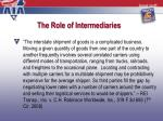 the role of intermediaries1