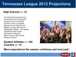 tennessee league 2013 projections