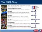 the nica way