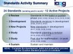 24 standards existing and in work 12 active projects