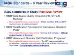iaqg standards in study past due review