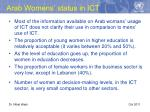 arab womens status in ict