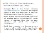 swot identify draw conclusions translate into strategic action1