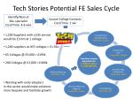 tech stories potential fe sales cycle1