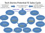 tech stories potential fe sales cycle2