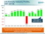 life annuity industry profits 2001 2013e