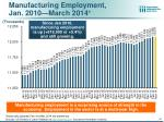 manufacturing employment jan 2010 march 2014