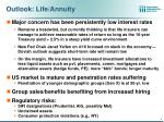 outlook life annuity