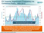p c insurer impairment frequency vs combined ratio 1969 2012