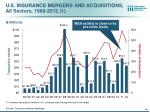 u s insurance mergers and acquisitions all sectors 1989 2012 1