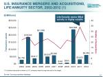 u s insurance mergers and acquisitions life annuity sector 2002 2012 1