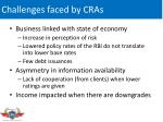 challenges faced by cras