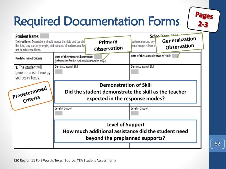Required Documentation Forms