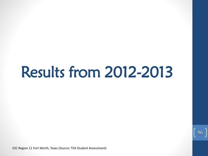 Results from 2012-2013