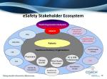 esafety stakeholder ecosystem accountability culture