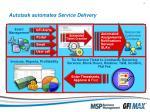 autotask automates service delivery