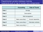 experimental variation between training treatments built on top of similar core components