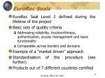 eurorec seals