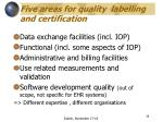 five areas for quality labelling and certification