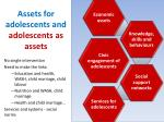 assets for adolescents and adolescents as assets4