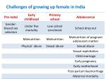 challenges of growing up female in india3