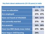 key facts about adolescents 15 19 years in india