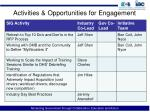 activities opportunities for engagement1