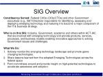 sig overview3