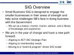 sig overview4