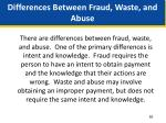 differences between fraud waste and abuse
