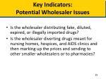 key indicators potential wholesaler issues