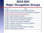 2010 soc major occupation groups1