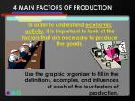 4 main factors of production