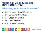 consumer credit licensing how it affects you