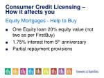 consumer credit licensing how it affects you2