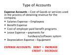 type of accounts4
