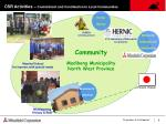 csr activities commitment and contribution to local communities