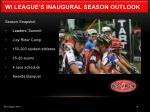 wi league s inaugural season outlook
