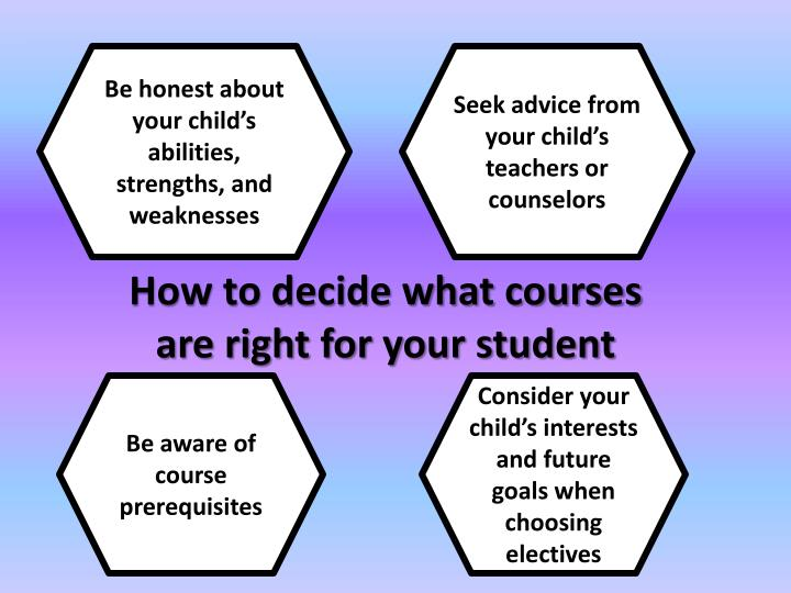 How to decide what courses are right for your student