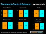 treatment control balance households