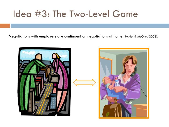 Idea #3: The Two-Level Game