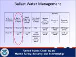 ballast water management1