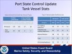 port state control update tank vessel stats